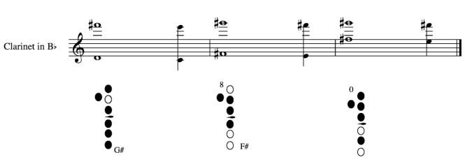 Clarinet multiphonics