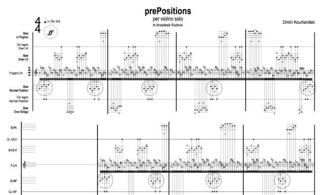 Kourliandski - PrePositions