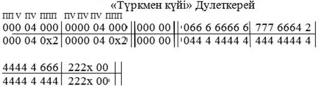 Бекжанов: табулатура кюя
